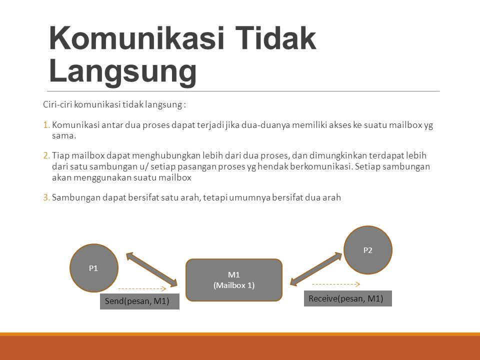 Komunikasi Tidak Langsung Ciri-ciri komunikasi tidak langsung : 1.Komunikasi antar dua proses dapat terjadi jika dua-duanya memiliki akses ke suatu ma
