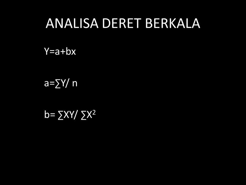 ANALISA DERET BERKALA Y=a+bx a=∑Y/ n b= ∑XY/ ∑X 2
