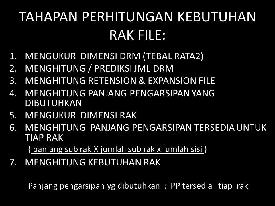 TAHAPAN PERHITUNGAN KEBUTUHAN RAK FILE: 1.MENGUKUR DIMENSI DRM (TEBAL RATA2) 2.MENGHITUNG / PREDIKSI JML DRM 3.MENGHITUNG RETENSION & EXPANSION FILE 4.MENGHITUNG PANJANG PENGARSIPAN YANG DIBUTUHKAN 5.MENGUKUR DIMENSI RAK 6.MENGHITUNG PANJANG PENGARSIPAN TERSEDIA UNTUK TIAP RAK 7.MENGHITUNG KEBUTUHAN RAK ( panjang sub rak X jumlah sub rak x jumlah sisi ) Panjang pengarsipan yg dibutuhkan : PP tersedia tiap rak