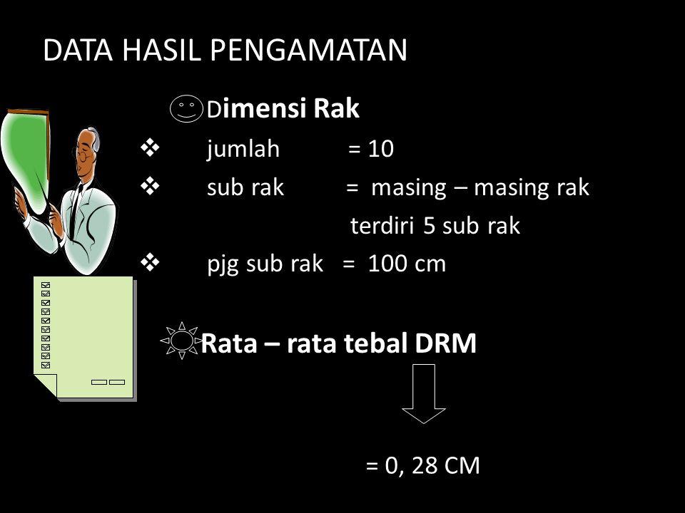 D imensi Rak  jumlah = 10  sub rak = masing – masing rak terdiri 5 sub rak  pjg sub rak = 100 cm Rata – rata tebal DRM DATA HASIL PENGAMATAN = 0, 28 CM