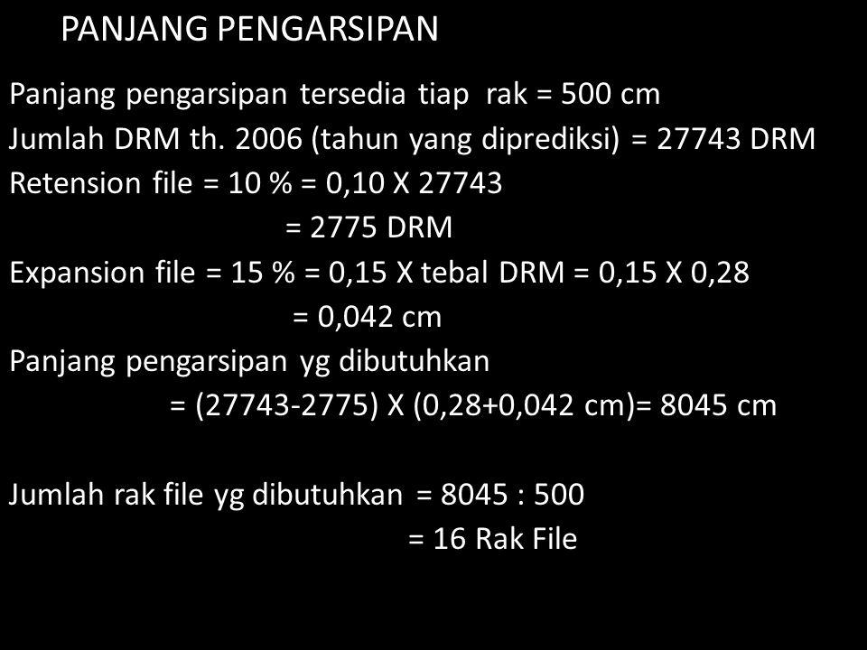 Panjang pengarsipan tersedia tiap rak = 500 cm Jumlah DRM th.