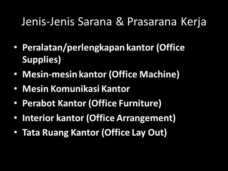 Jenis-Jenis Sarana & Prasarana Kerja Peralatan/perlengkapan kantor (Office Supplies) Mesin-mesin kantor (Office Machine) Mesin Komunikasi Kantor Perabot Kantor (Office Furniture) Interior kantor (Office Arrangement) Tata Ruang Kantor (Office Lay Out)