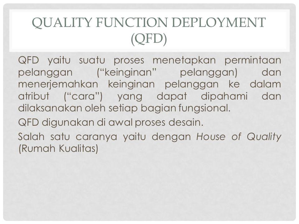 "QUALITY FUNCTION DEPLOYMENT (QFD) QFD yaitu suatu proses menetapkan permintaan pelanggan (""keinginan"" pelanggan) dan menerjemahkan keinginan pelanggan"