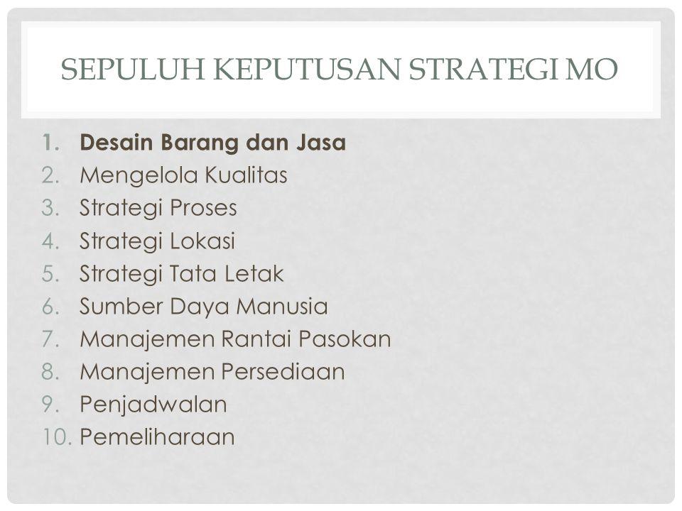 SEPULUH KEPUTUSAN STRATEGI MO 1. Desain Barang dan Jasa 2.Mengelola Kualitas 3.Strategi Proses 4.Strategi Lokasi 5.Strategi Tata Letak 6.Sumber Daya M