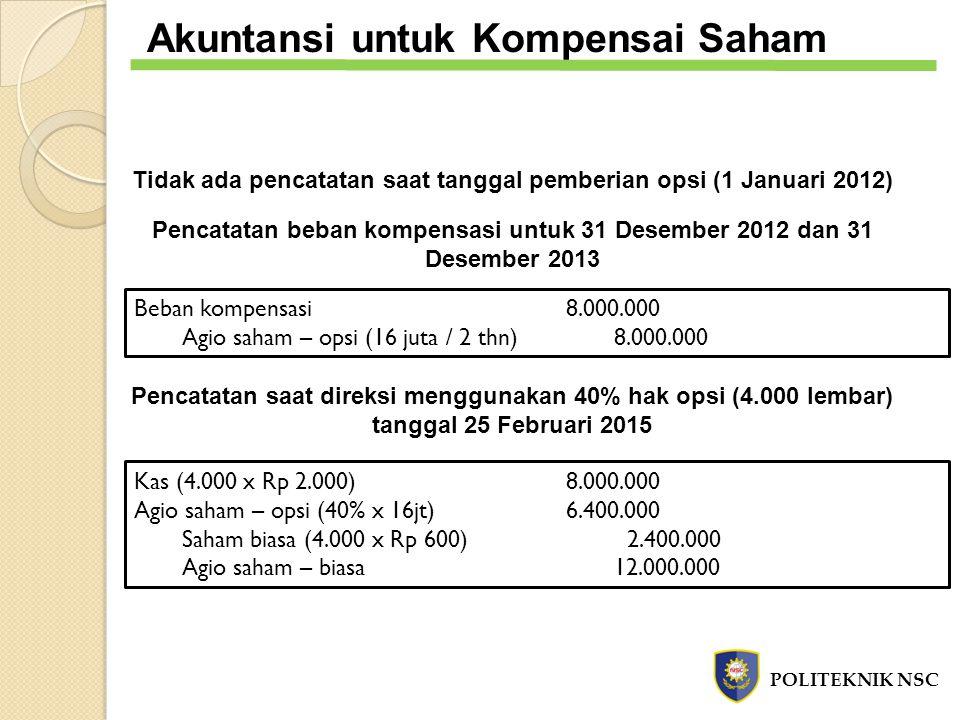 Tidak ada pencatatan saat tanggal pemberian opsi (1 Januari 2012) Pencatatan beban kompensasi untuk 31 Desember 2012 dan 31 Desember 2013 Beban kompen