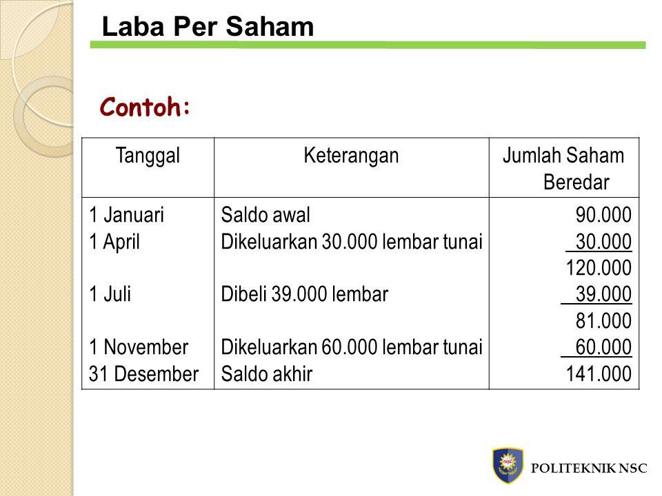 Contoh: TanggalKeteranganJumlah Saham Beredar 1 Januari 1 April 1 Juli 1 November 31 Desember Saldo awal Dikeluarkan 30.000 lembar tunai Dibeli 39.000