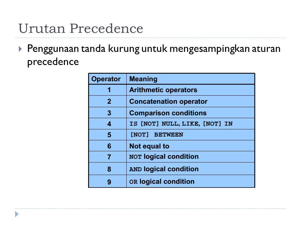 Urutan Precedence  Penggunaan tanda kurung untuk mengesampingkan aturan precedence