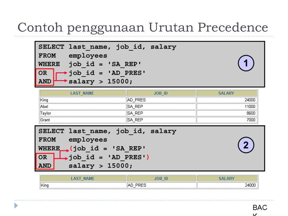 Contoh penggunaan Urutan Precedence BAC K