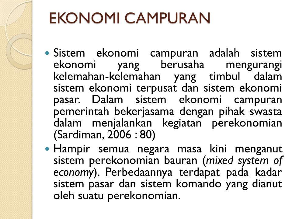 EKONOMI CAMPURAN Sistem ekonomi campuran adalah sistem ekonomi yang berusaha mengurangi kelemahan-kelemahan yang timbul dalam sistem ekonomi terpusat