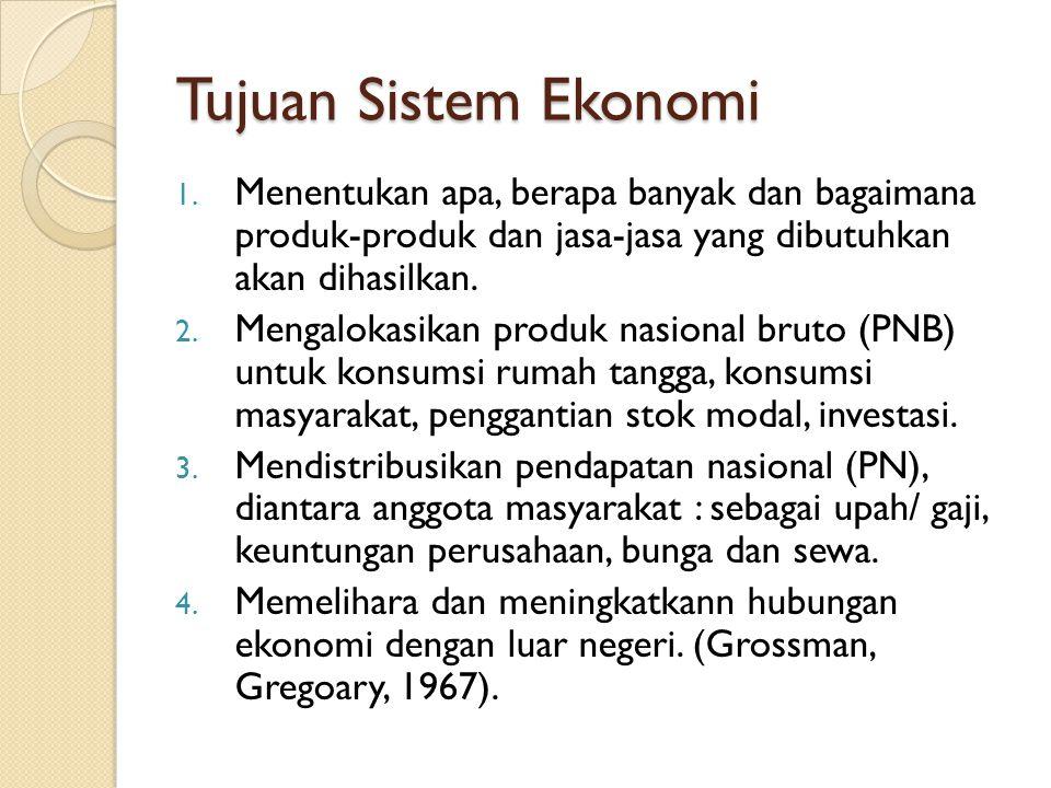 MACAM SISTEM EKONOMI  Ada dua cara penggolongan penggolongan sistem ekonomi (Grossman, Gregory, 1967) 1) Berdasarkan yang mengatur mekanisme: a) Sistem ekonomi tradisional, b) sistem ekonomi pasar, c) sistem ekonomi komando/ terpimpin.