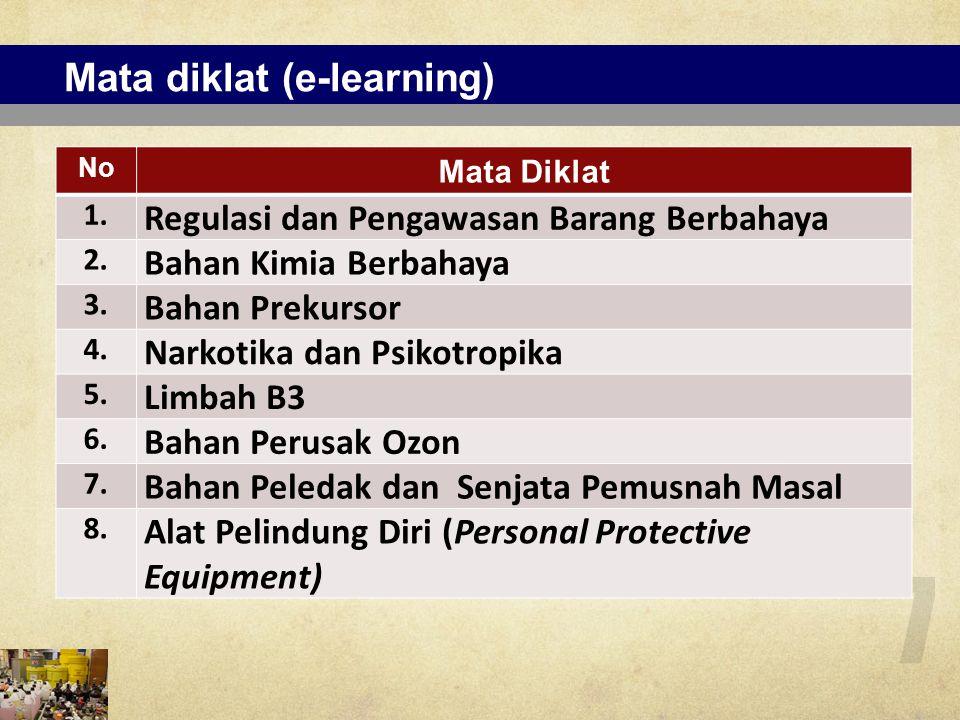 Mata diklat (e-learning) No Mata Diklat 1. Regulasi dan Pengawasan Barang Berbahaya 2. Bahan Kimia Berbahaya 3. Bahan Prekursor 4. Narkotika dan Psiko