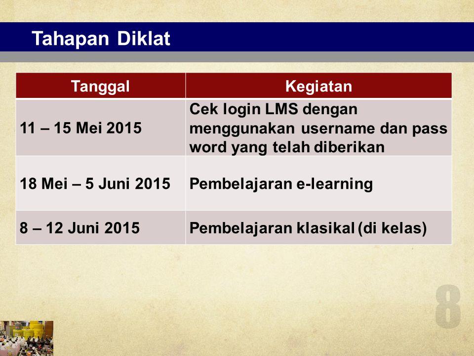 Tahapan Diklat TanggalKegiatan 11 – 15 Mei 2015 Cek login LMS dengan menggunakan username dan pass word yang telah diberikan 18 Mei – 5 Juni 2015Pembe