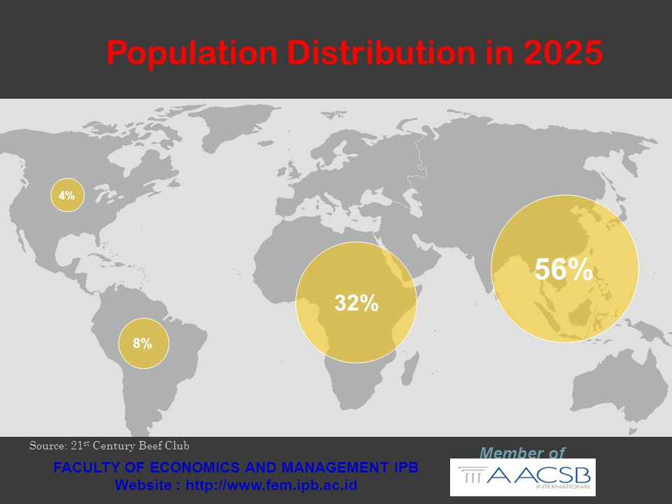 56% 32% 4% 8% Population Distribution in 2025 Source: 21 st Century Beef Club Member of FACULTY OF ECONOMICS AND MANAGEMENT IPB Website : http://www.f