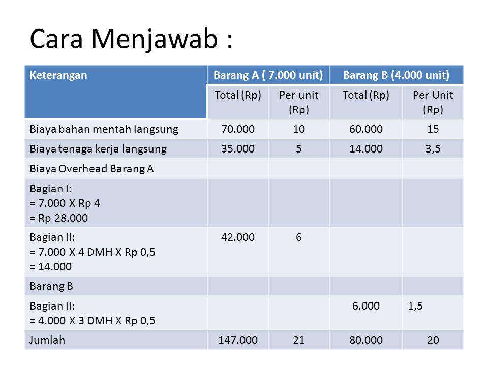 Cara Menjawab : KeteranganBagian Produksi III Biaya overhead bagian produksi pengalokasian biaya overhead bagian reparasi (dengan dasar DRH) : Rp 26.000Rp 16.000 Bagian Produksi I : = 1.400 X Rp 6.000 4.200 Rp 2.000 Bagian Produksi II : = 2.800 X Rp 6.000 4.200 Rp 4.000 Jumlah biaya overhead yang akan dialokasikan ke barang A dan BRp 28.000Rp 20.000 Tingkat Kegiatan : Bagian Produksi I (dalam unit A) Bagian Produksi II (dalam DMH) 7.000 unit 40.000 DMH Tarif biaya overhead (overhead rate) Bagian Produksi I (per unit A) Bagian Produksi II (per DMH) Rp 4 Rp 5