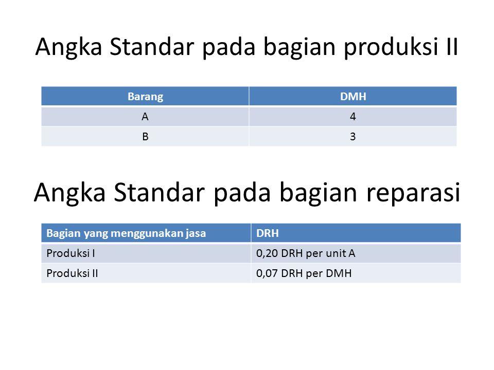 Ilustrasi soal : PT KOTA BARU memproduksi 2 macam barang yakni barang A dan barang B.