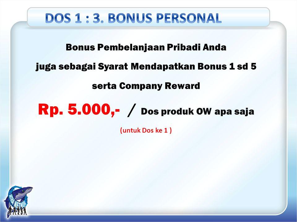 Bonus Pembelanjaan Pribadi Anda juga sebagai Syarat Mendapatkan Bonus 1 sd 5 serta Company Reward Rp. 5.000,- / Dos produk OW apa saja (untuk Dos ke 1