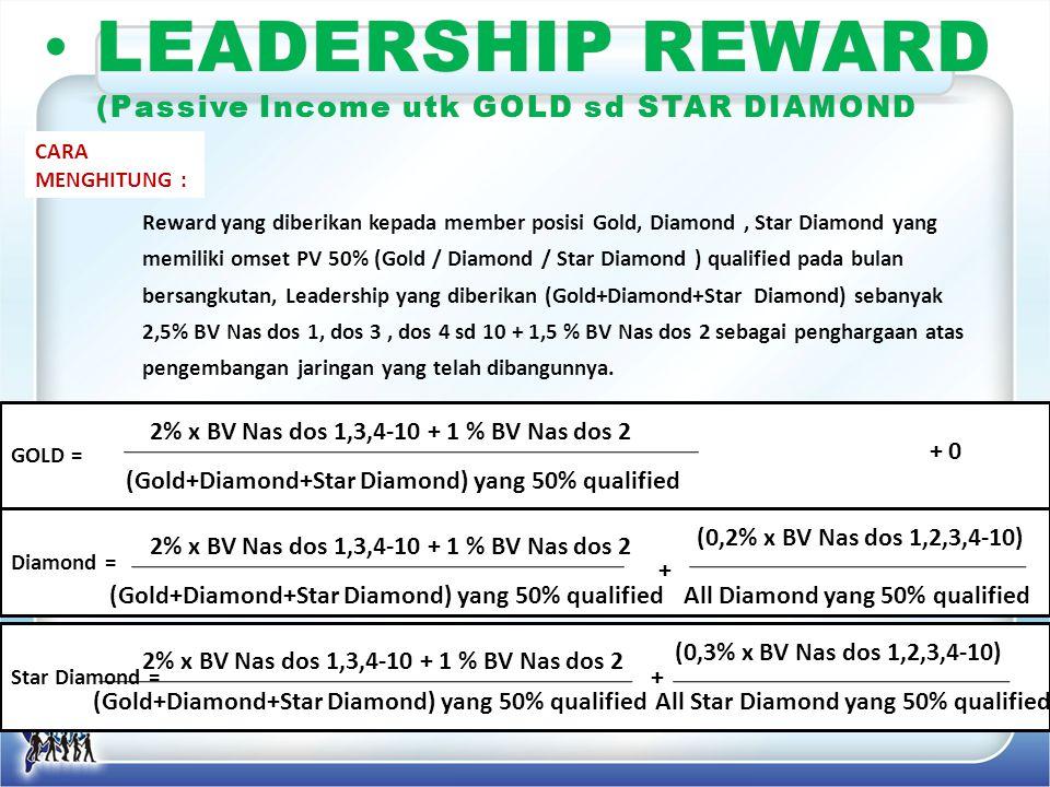 CARA MENGHITUNG : LEADERSHIP REWARD LEADERSHIP REWARD (Passive Income utk GOLD sd STAR DIAMOND(Passive Income utk GOLD sd STAR DIAMOND Reward yang dib