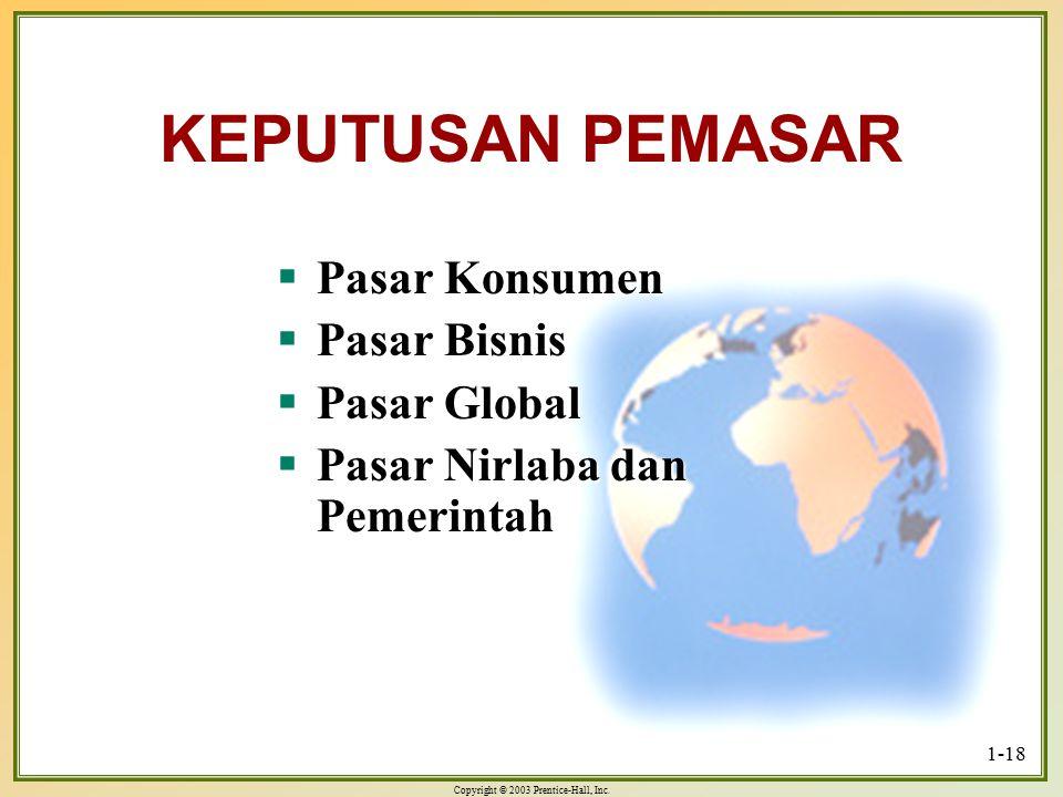 Copyright © 2003 Prentice-Hall, Inc. 1-18 KEPUTUSAN PEMASAR  Pasar Konsumen  Pasar Bisnis  Pasar Global  Pasar Nirlaba dan Pemerintah