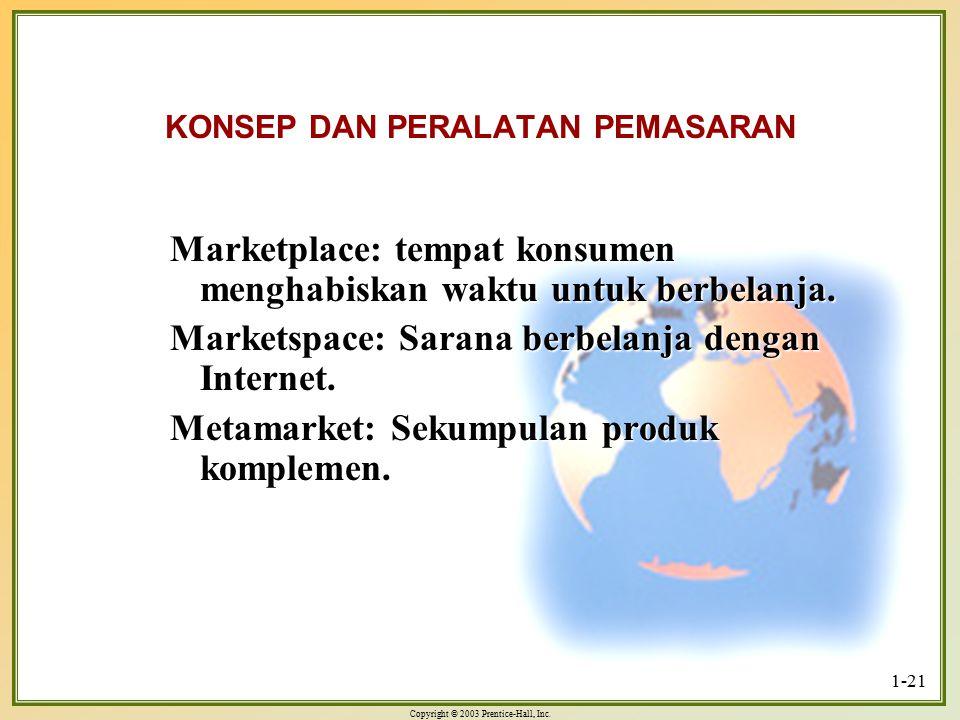 Copyright © 2003 Prentice-Hall, Inc. 1-21 KONSEP DAN PERALATAN PEMASARAN Marketplace: tempat konsumen menghabiskan waktu untuk berbelanja. Marketspace