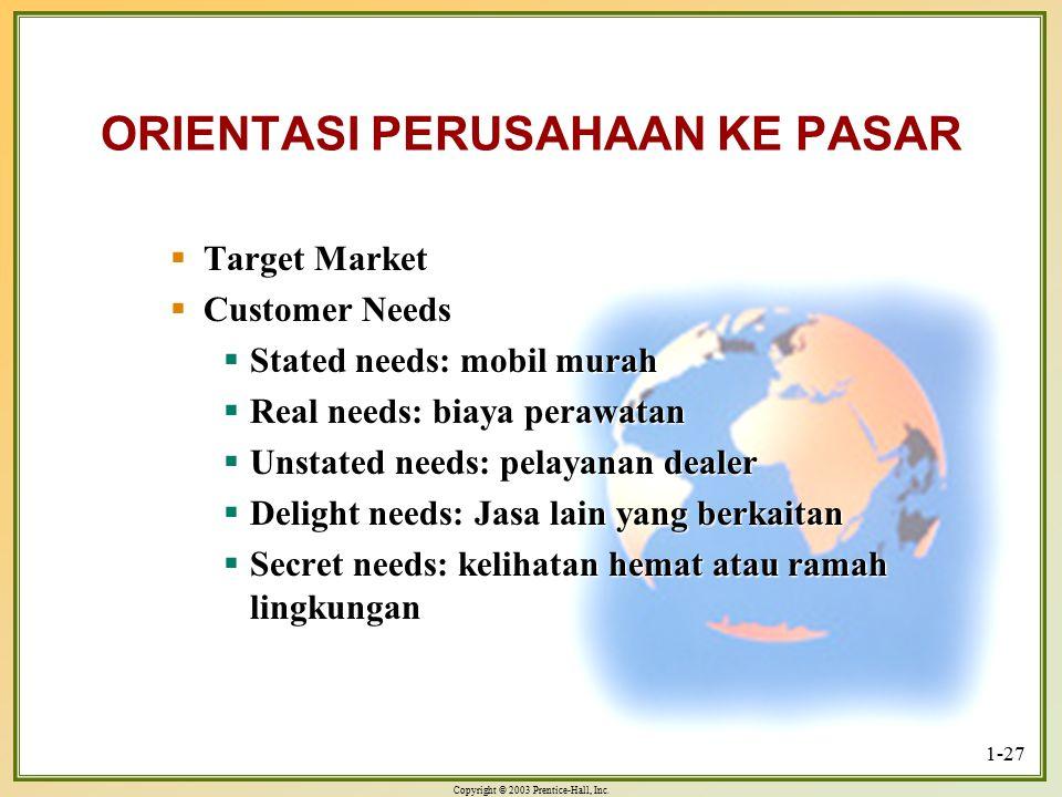 Copyright © 2003 Prentice-Hall, Inc. 1-27 ORIENTASI PERUSAHAAN KE PASAR  Target Market  Customer Needs  Stated needs: mobil murah  Real needs: bia