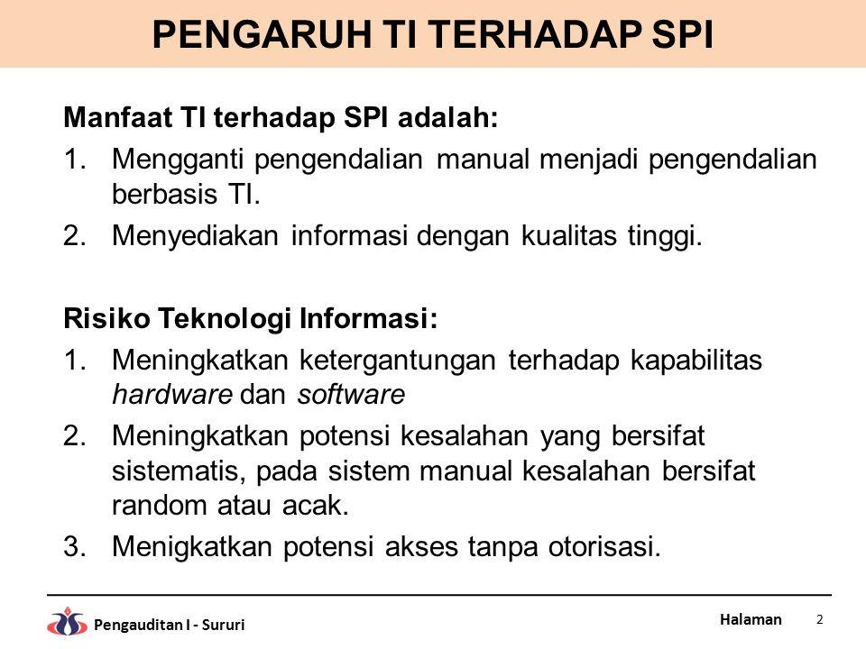 Halaman Pengauditan I - Sururi PENGARUH TI TERHADAP SPI Manfaat TI terhadap SPI adalah: 1.Mengganti pengendalian manual menjadi pengendalian berbasis TI.