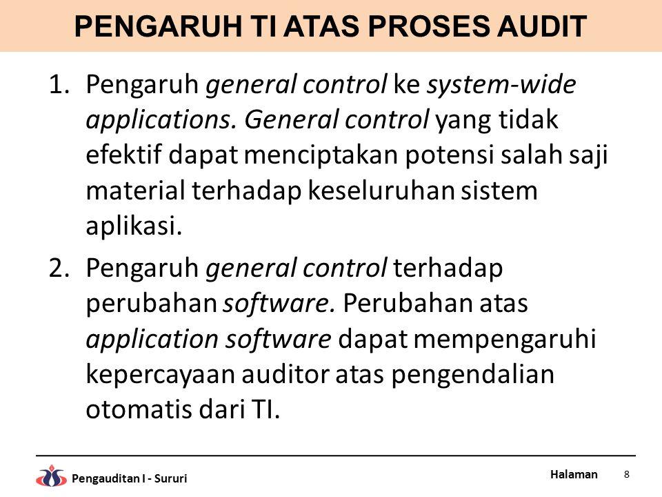 Halaman Pengauditan I - Sururi PENGARUH TI ATAS PROSES AUDIT 1.Pengaruh general control ke system-wide applications.