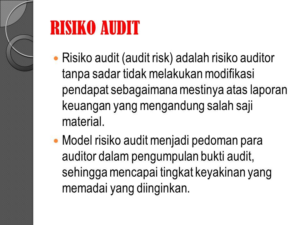 KOMPONEN RISIKO AUDIT Risiko Bawaan (inherent risk) adalah kerentanan suatu asersi terhadap kemungkinan salah saji yang material, dengan asumsi tidak terdapat pengendalian internal yang terkait Risiko Pengendalian (control risk) adalah risiko terjadinya salah saji yang material dalam suatu asersi yang tidak akan dapat dicegah atau dideteksi secara tepat waktu oleh struktur pengendalian intern entitas Risiko Deteksi (detection risk) adalah risiko yang timbul karena auditor tidak dapat mendeteksi salah saji material yang terdapat dalam suatu asersi.