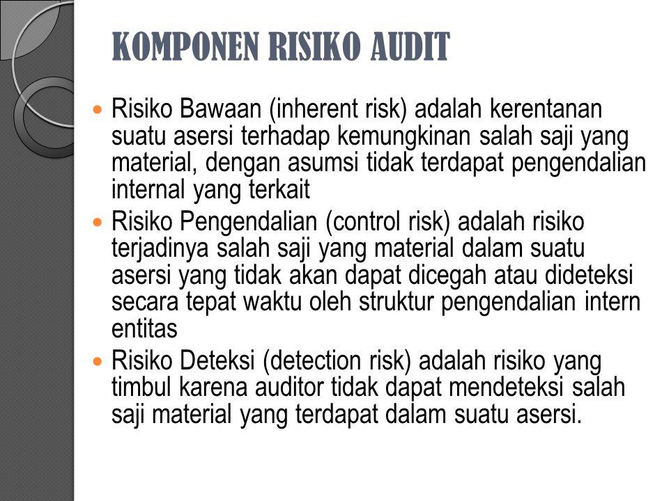 KOMPONEN RISIKO AUDIT Risiko Bawaan (inherent risk) adalah kerentanan suatu asersi terhadap kemungkinan salah saji yang material, dengan asumsi tidak