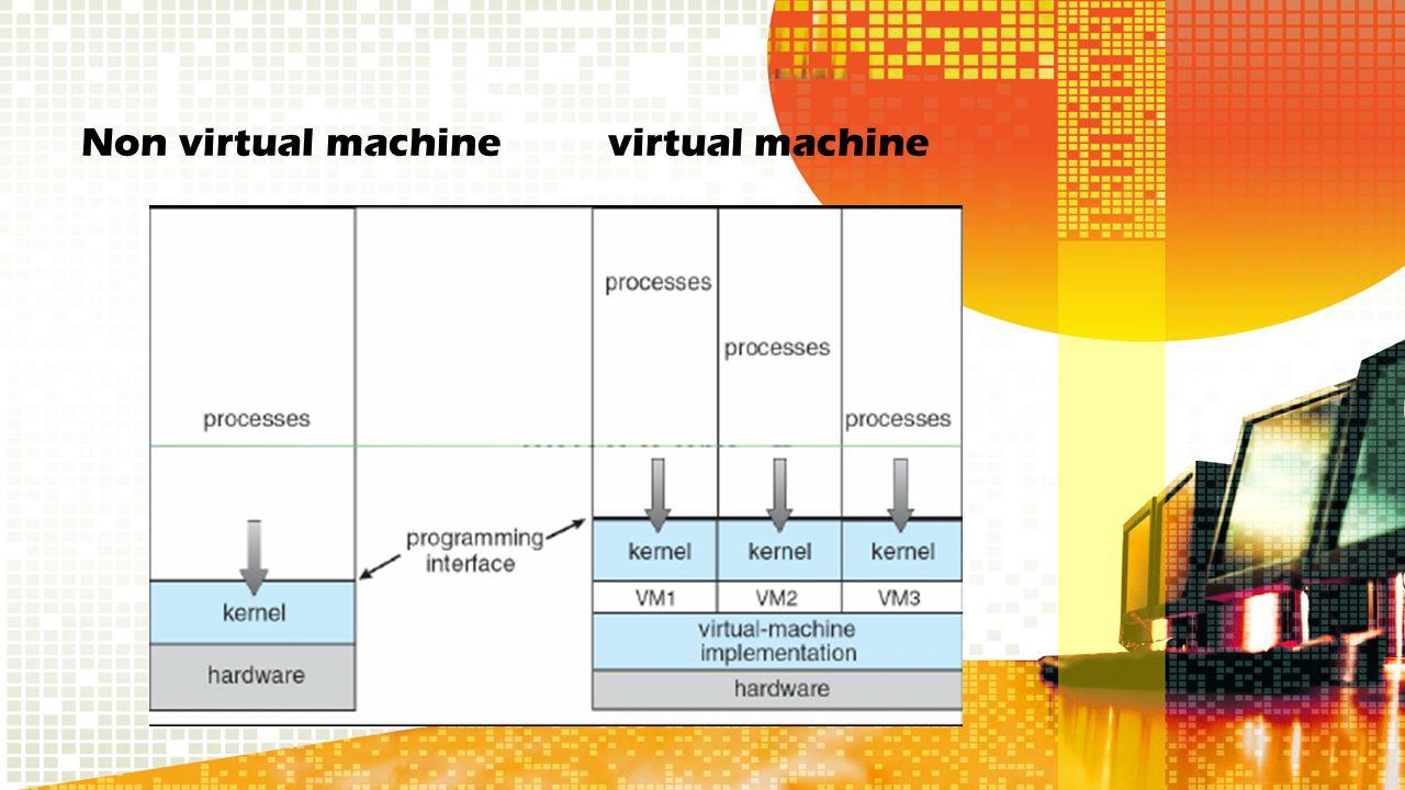 Non virtual machinevirtual machine