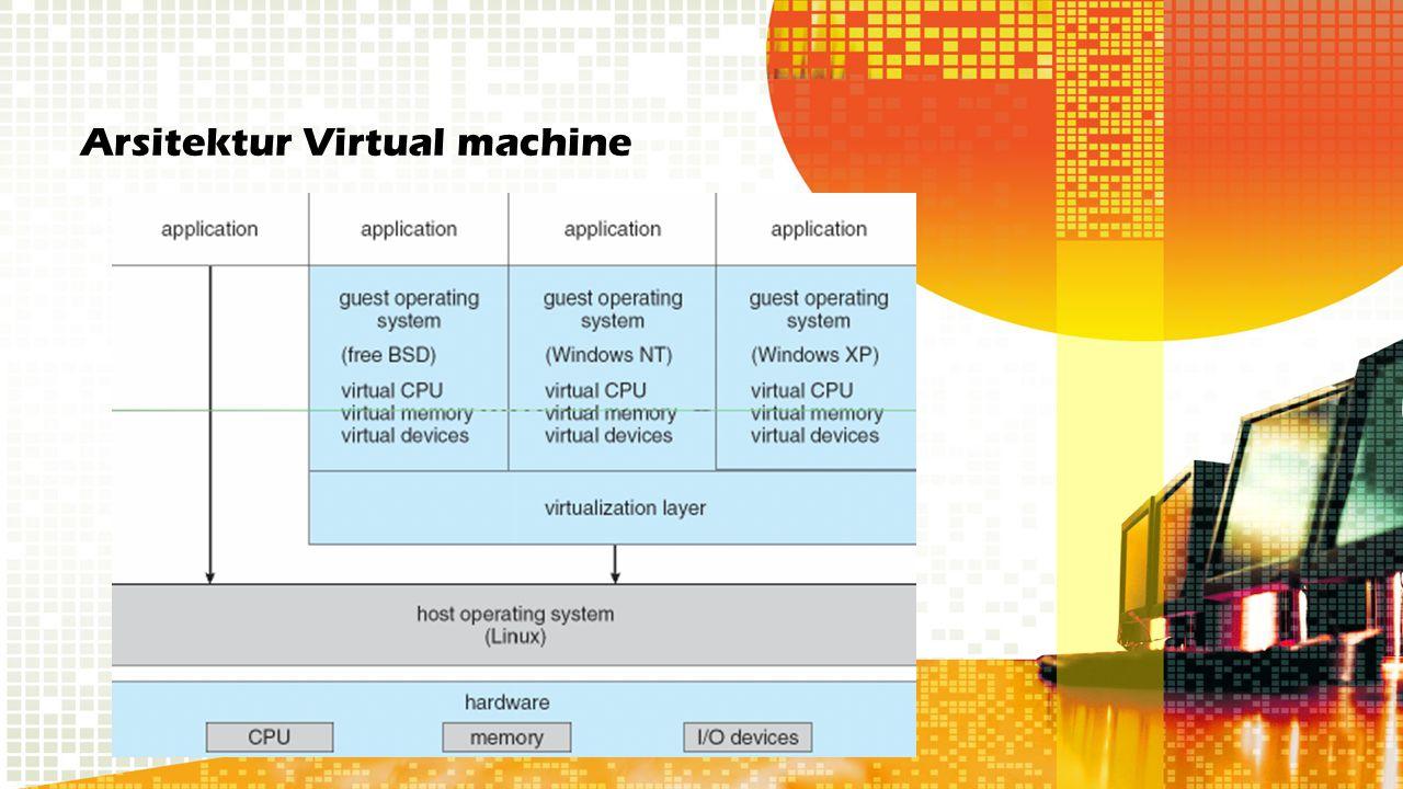 Arsitektur Virtual machine