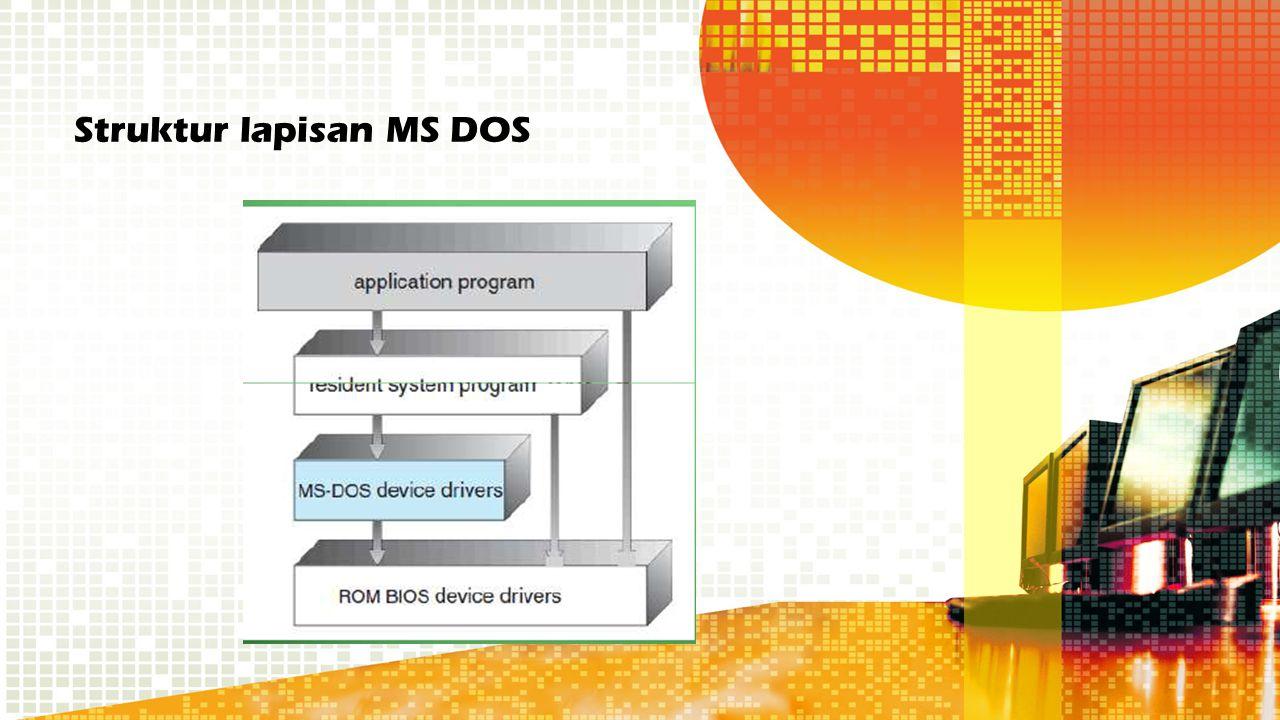 Lapisan sistem operasi 4.Lapisan 3 mengatur piranti I/O dan menampung informasi yang mengalir dari/ke proses tersebut 5.Lapisan 4 Tempat program pengguna.