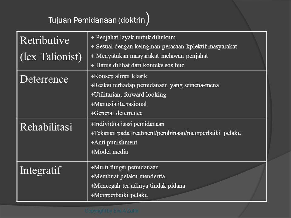 Tujuan Pemidanaan (doktrin ) Copyright by Eva A Zulfa Retributive (lex Talionist)  Penjahat layak untuk dihukum  Sesuai dengan keinginan perasaan kp