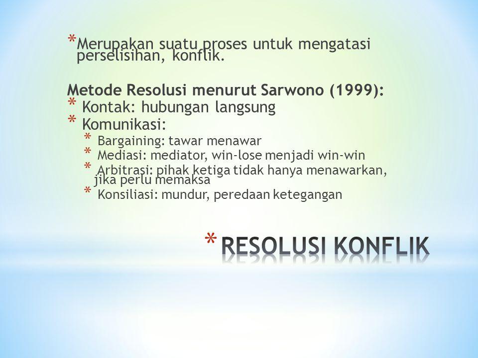 * Merupakan suatu proses untuk mengatasi perselisihan, konflik. Metode Resolusi menurut Sarwono (1999): * Kontak: hubungan langsung * Komunikasi: * Ba