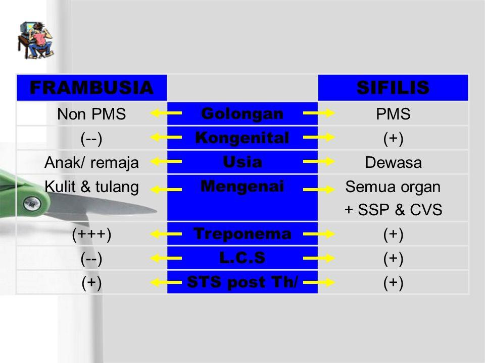 FRAMBUSIASIFILIS Non PMS Golongan PMS (--) Kongenital (+) Anak/ remaja Usia Dewasa Kulit & tulang Mengenai Semua organ + SSP & CVS (+++) Treponema (+) (--) L.C.S (+) STS post Th/ (+)