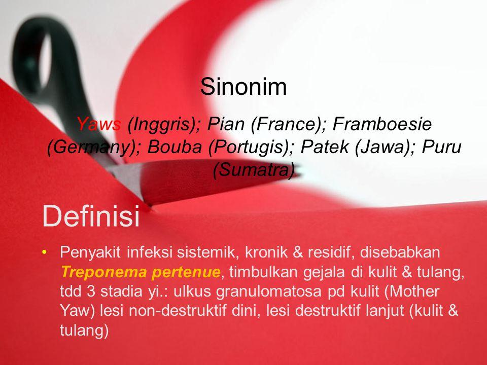Etiologi Treponema pallidum subsp.