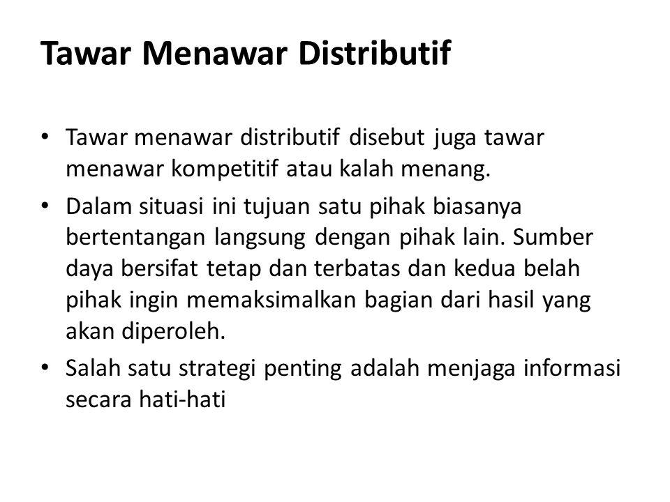 Tawar Menawar Distributif Tawar menawar distributif disebut juga tawar menawar kompetitif atau kalah menang.