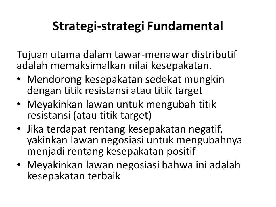 Strategi-strategi Fundamental Tujuan utama dalam tawar-menawar distributif adalah memaksimalkan nilai kesepakatan.
