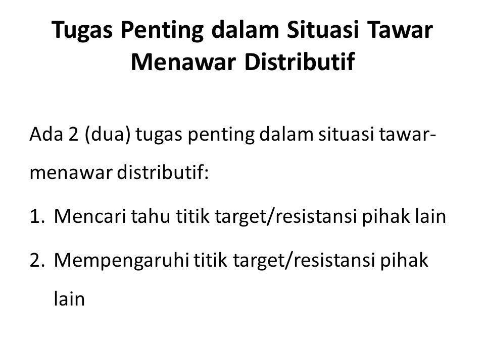 Tugas Penting dalam Situasi Tawar Menawar Distributif Ada 2 (dua) tugas penting dalam situasi tawar- menawar distributif: 1.Mencari tahu titik target/resistansi pihak lain 2.Mempengaruhi titik target/resistansi pihak lain