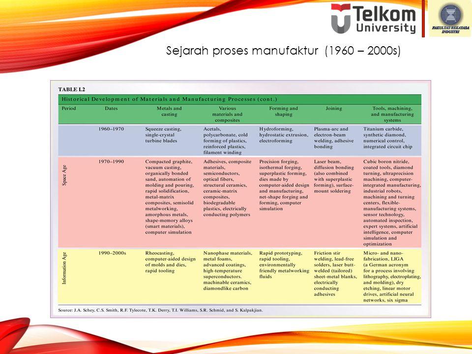 Sejarah proses manufaktur (1960 – 2000s)