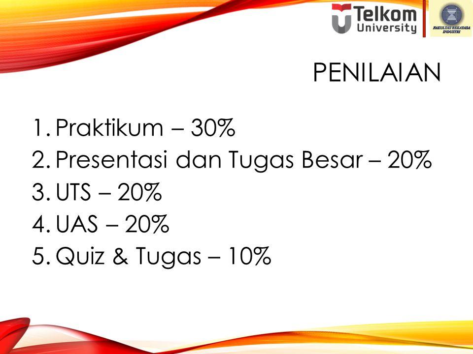 PENILAIAN 1.Praktikum – 30% 2.Presentasi dan Tugas Besar – 20% 3.UTS – 20% 4.UAS – 20% 5.Quiz & Tugas – 10%