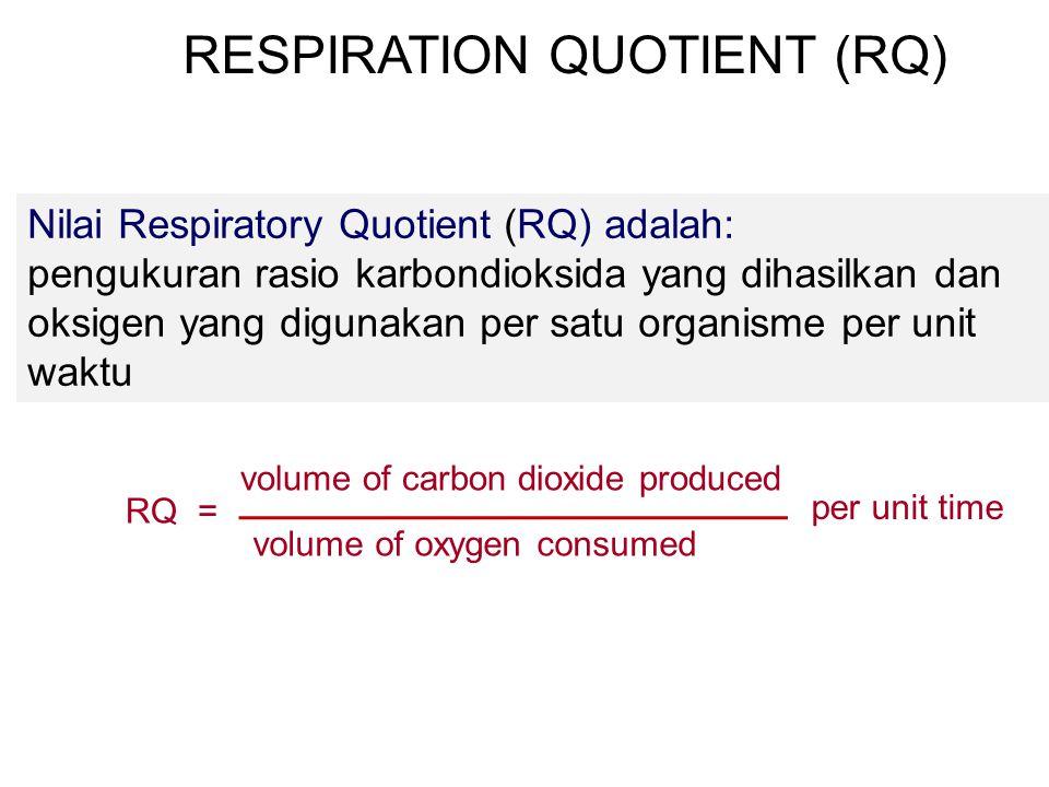 Nilai Respiratory Quotient (RQ) adalah: pengukuran rasio karbondioksida yang dihasilkan dan oksigen yang digunakan per satu organisme per unit waktu R