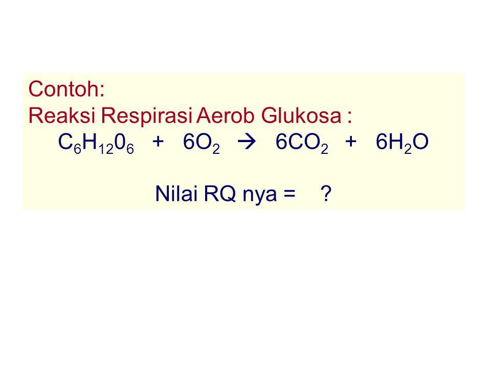 Contoh: Reaksi Respirasi Aerob Glukosa : C 6 H 12 0 6 + 6O 2  6CO 2 + 6H 2 O Nilai RQ nya = ?