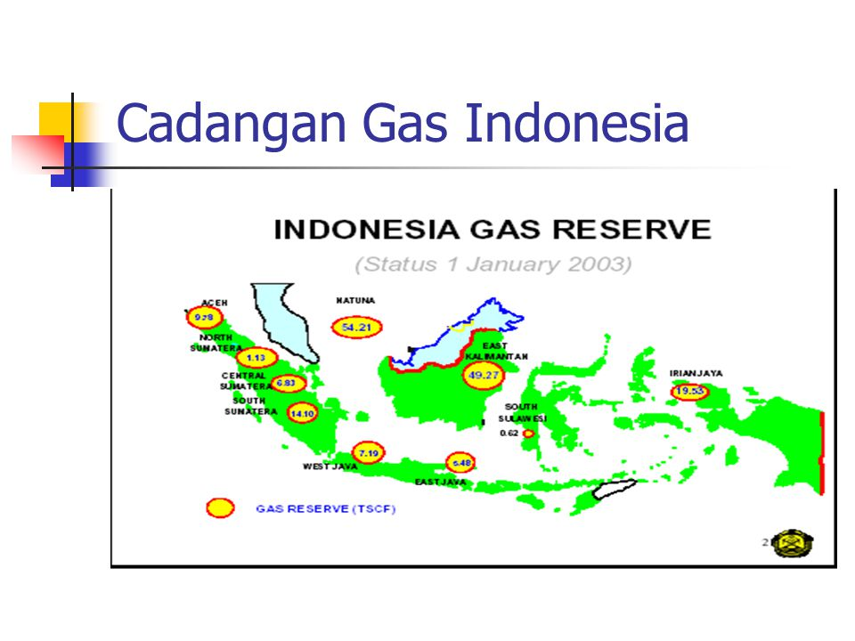 Cadangan Gas Indonesia