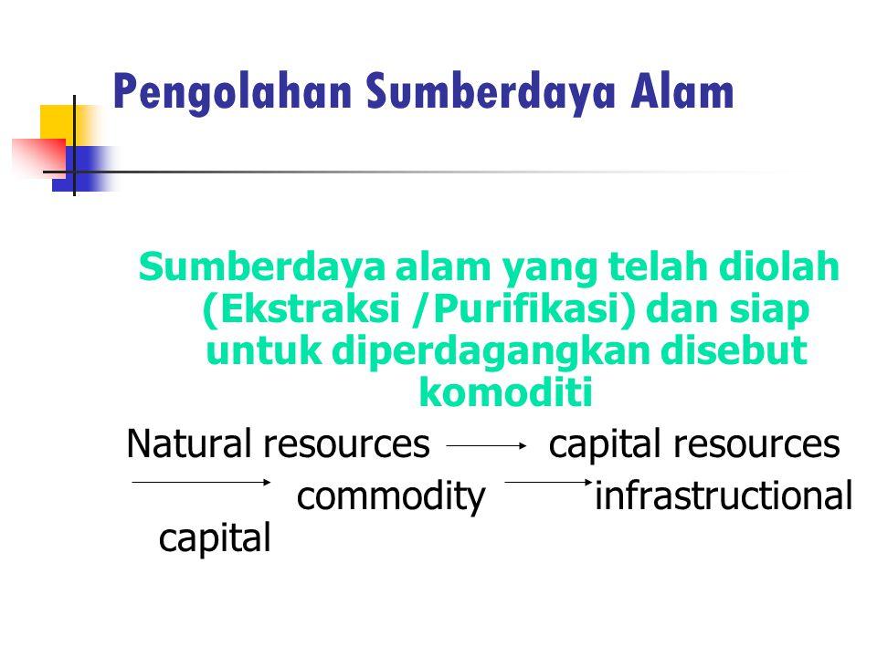 Pengolahan Sumberdaya Alam Sumberdaya alam yang telah diolah (Ekstraksi /Purifikasi) dan siap untuk diperdagangkan disebut komoditi Natural resources
