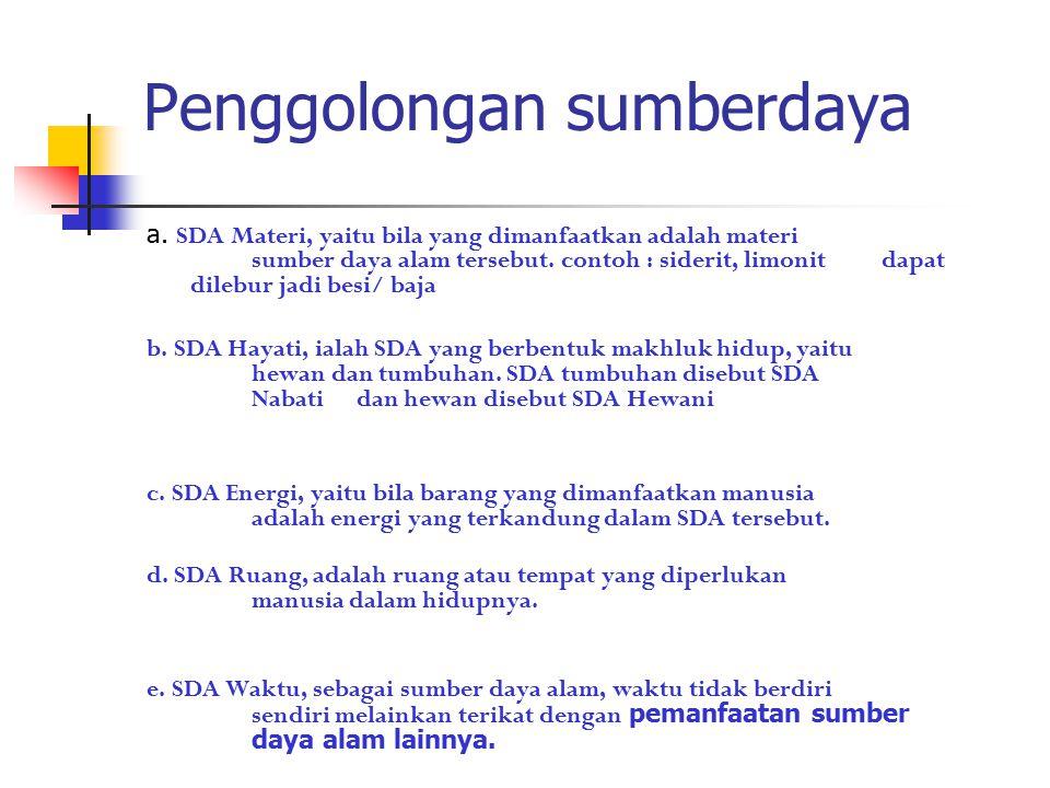 Potensi Geothermal Indonesia