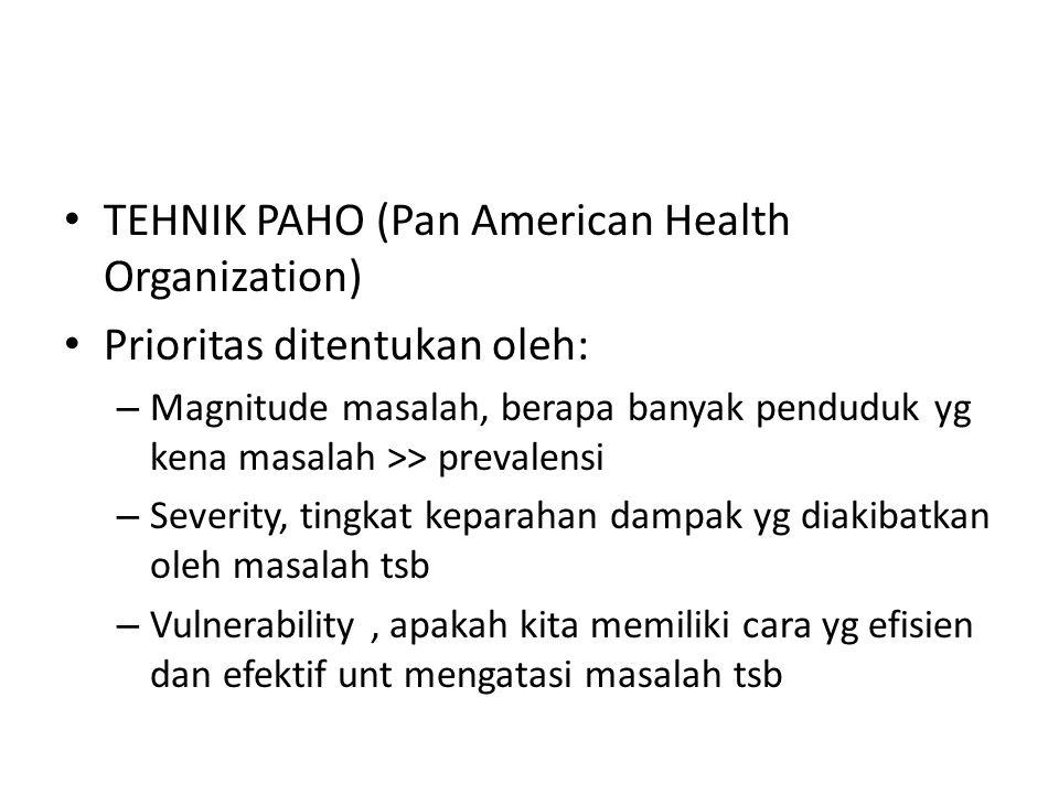 TEHNIK PAHO (Pan American Health Organization) Prioritas ditentukan oleh: – Magnitude masalah, berapa banyak penduduk yg kena masalah >> prevalensi –