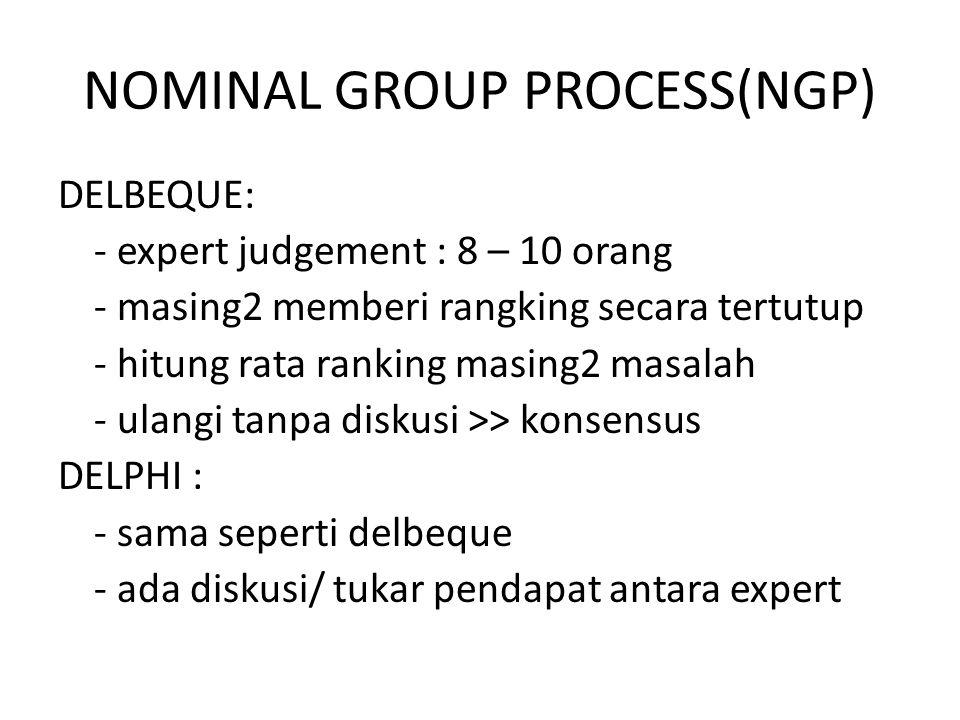 NOMINAL GROUP PROCESS(NGP) DELBEQUE: - expert judgement : 8 – 10 orang - masing2 memberi rangking secara tertutup - hitung rata ranking masing2 masala