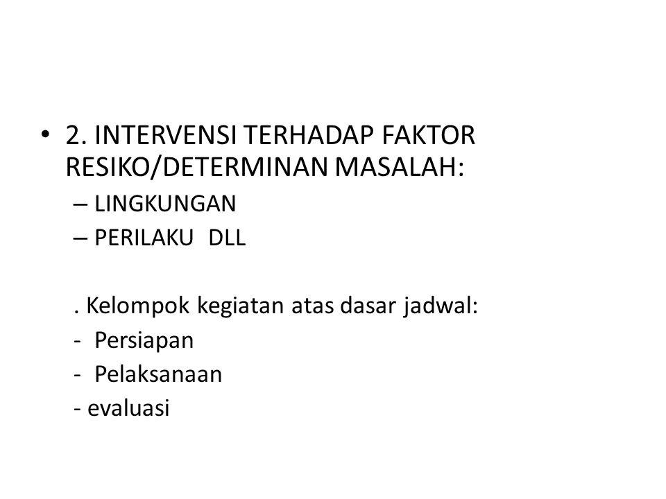 2. INTERVENSI TERHADAP FAKTOR RESIKO/DETERMINAN MASALAH: – LINGKUNGAN – PERILAKU DLL. Kelompok kegiatan atas dasar jadwal: -Persiapan -Pelaksanaan - e