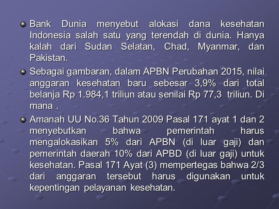 Bank Dunia menyebut alokasi dana kesehatan Indonesia salah satu yang terendah di dunia. Hanya kalah dari Sudan Selatan, Chad, Myanmar, dan Pakistan. S