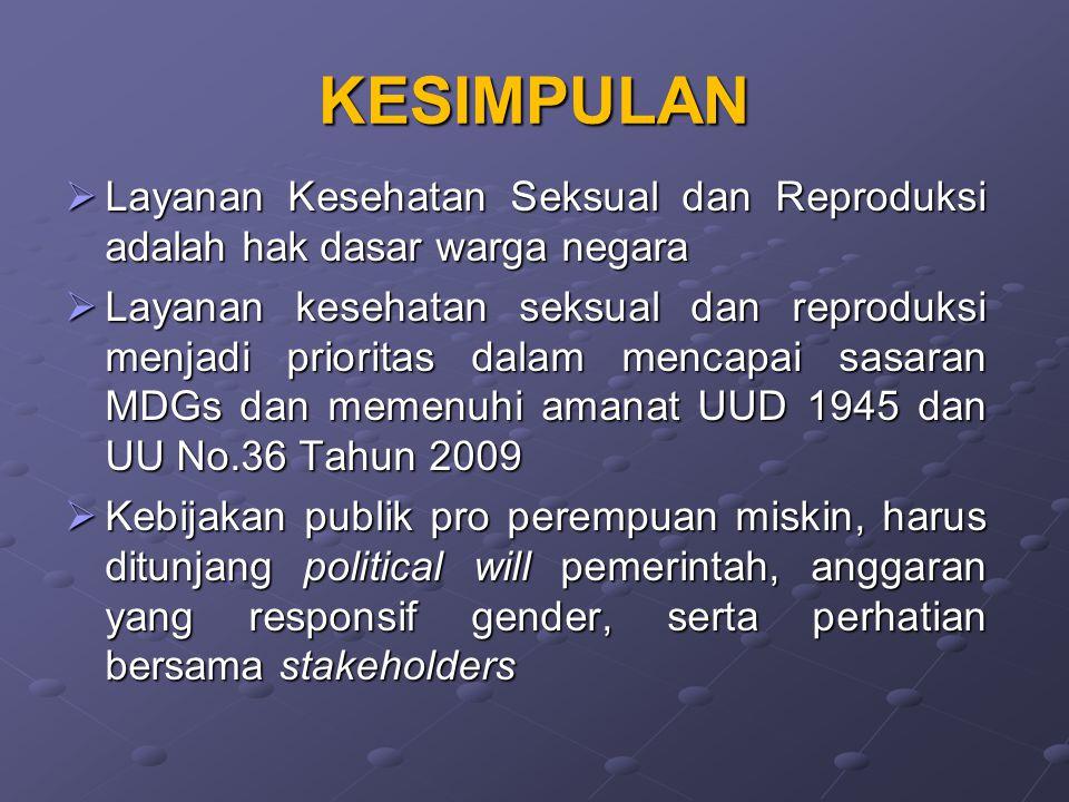 KESIMPULAN  Layanan Kesehatan Seksual dan Reproduksi adalah hak dasar warga negara  Layanan kesehatan seksual dan reproduksi menjadi prioritas dalam